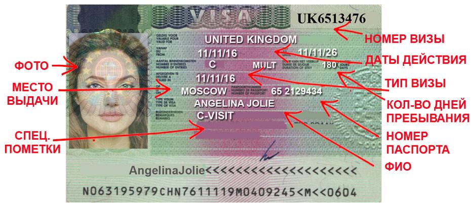 как выглядит виза великобритании